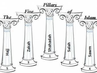 pillars-of-islam-1404420337.jpg